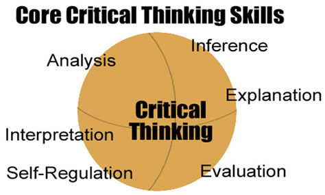 five skills of critical thinking